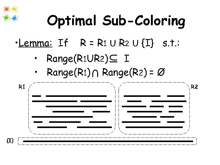 Optimal Sub-Coloring • Lemma: If R = R 1 U R 2 U {I}