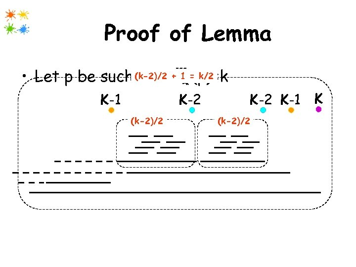 Proof of Lemma • Let p be such (k-2)/2 + = k/2 that 1