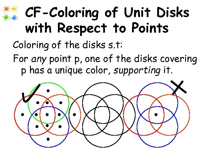 CF-Coloring of Unit Disks with Respect to Points Coloring of the disks s. t:
