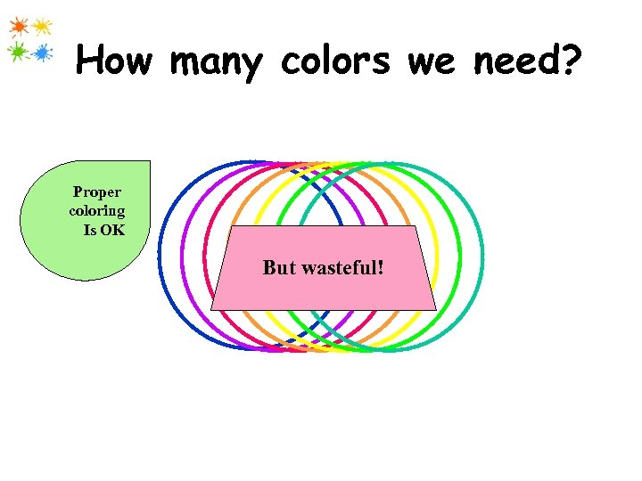 How many colors we need? Proper coloring Is OK But wasteful!
