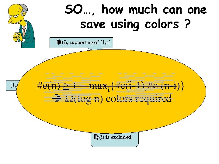 SO…, how much can one save using colors ? (i), supporting of [1, n]