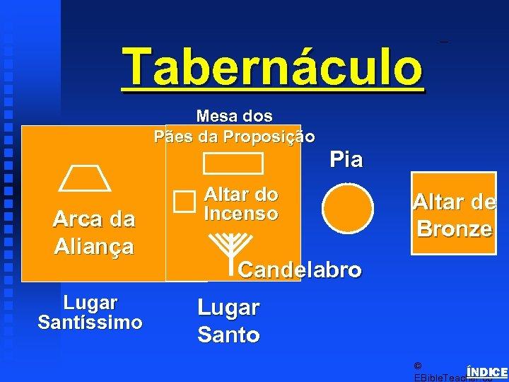 Tabernáculo Tabernacle Schematics 3 Mesa dos Pães da Proposição Pia Arca da Aliança Lugar