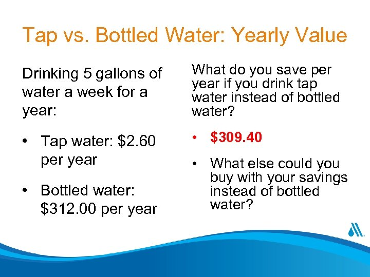 Tap vs. Bottled Water: Yearly Value Drinking 5 gallons of water a week for
