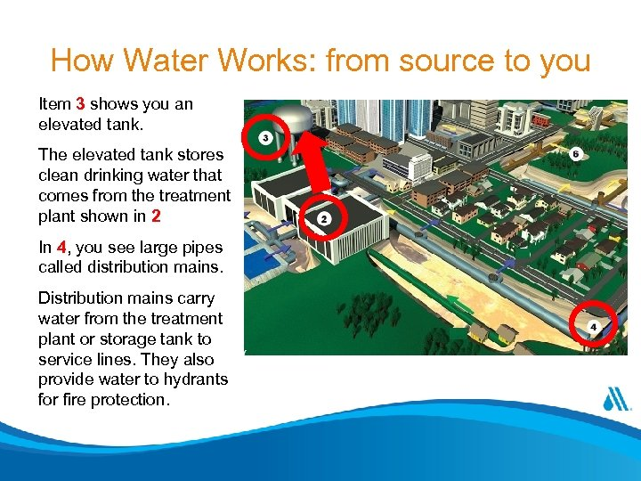 How Water Works: from source to you Item 3 shows you an elevated tank.