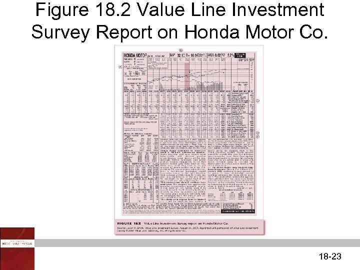 Figure 18. 2 Value Line Investment Survey Report on Honda Motor Co. 18 -23