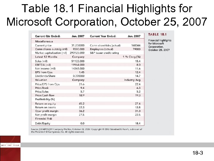 Table 18. 1 Financial Highlights for Microsoft Corporation, October 25, 2007 18 -3
