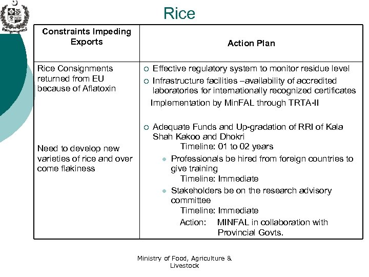 Rice Constraints Impeding Exports Rice Consignments returned from EU because of Aflatoxin Action Plan