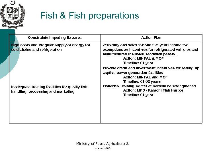 Fish & Fish preparations Constraints Impeding Exports. High costs and irregular supply of energy