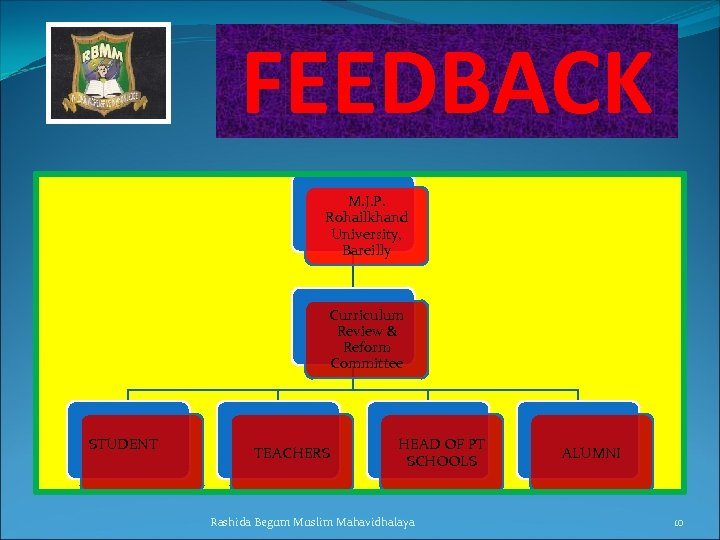 FEEDBACK M. J. P. Rohailkhand University, Bareilly Curriculum Review & Reform Committee STUDENT TEACHERS