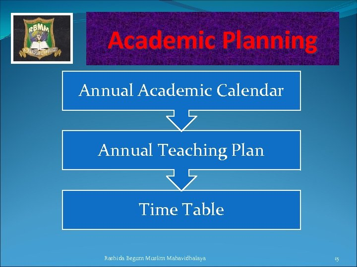 Academic Planning Annual Academic Calendar Annual Teaching Plan Time Table Rashida Begum Muslim Mahavidhalaya