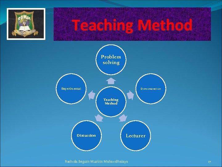 Teaching Method Problem solving Experimental Demonstration Teaching Method Discussion Lecturer Rashida Begum Muslim Mahavidhalaya