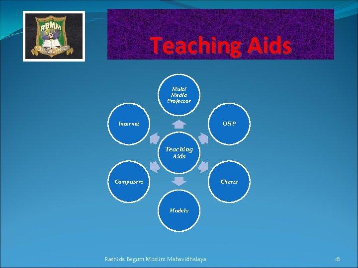 Teaching Aids Multi Media Projector Internet OHP Teaching Aids Computers Charts Models Rashida Begum
