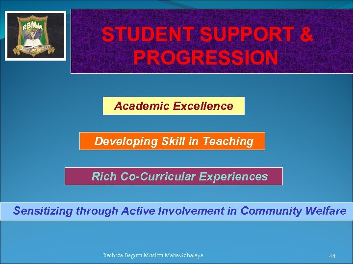 STUDENT SUPPORT & PROGRESSION Academic Excellence Developing Skill in Teaching Rich Co-Curricular Experiences Sensitizing