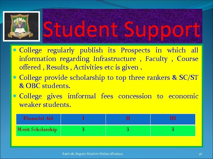 Student Support College regularly publish its Prospects in which all information regarding Infrastructure ,
