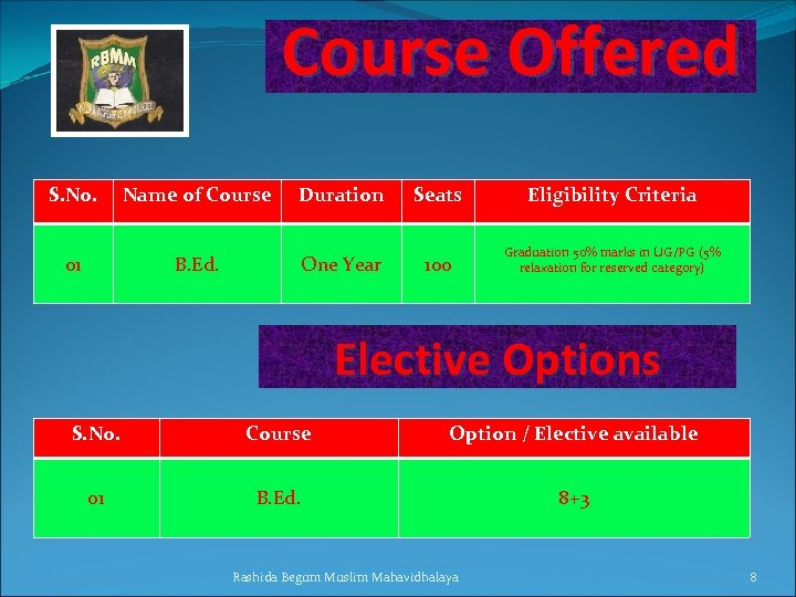Course Offered S. No. 01 Name of Course B. Ed. Duration One Year Seats