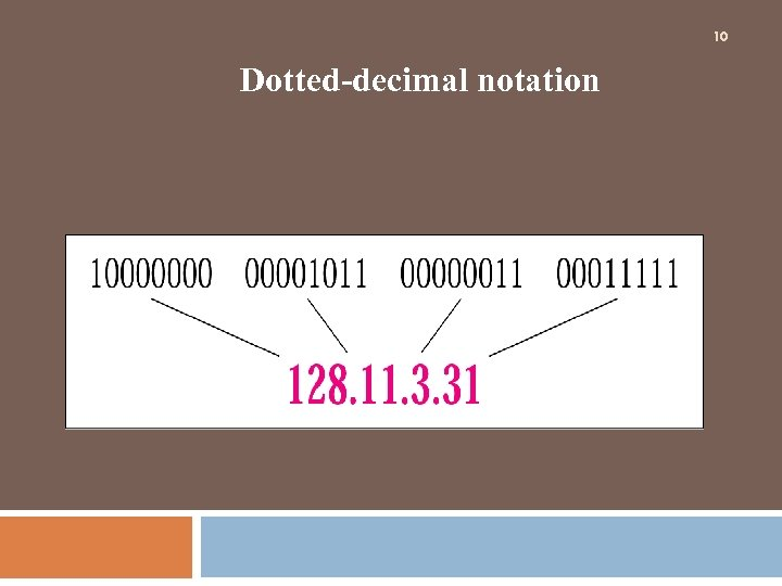 10 Dotted-decimal notation
