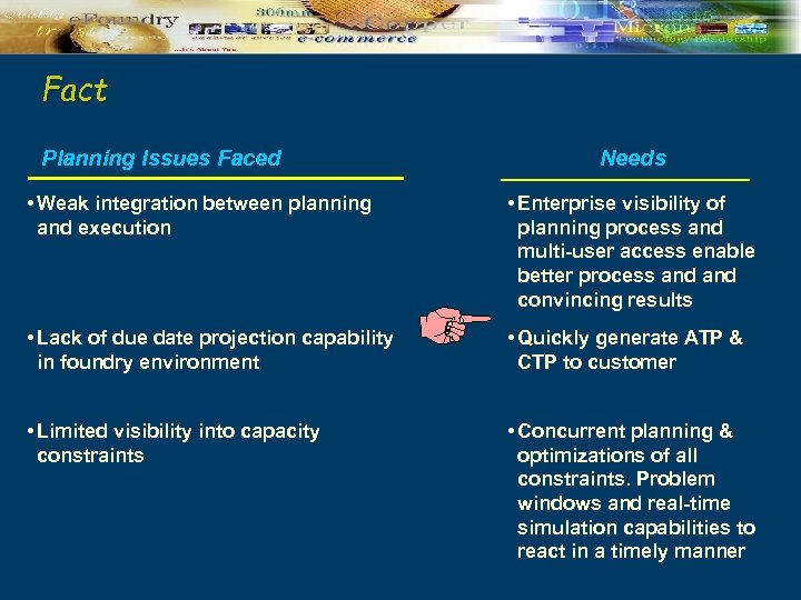 Fact Planning Issues Faced Needs • Weak integration between planning and execution • Enterprise