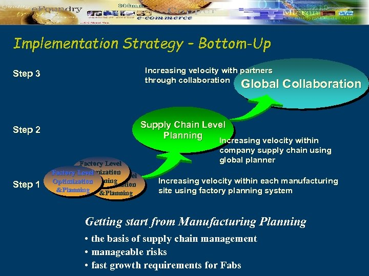 Implementation Strategy – Bottom-Up Increasing velocity with partners through collaboration Step 3 Global Collaboration