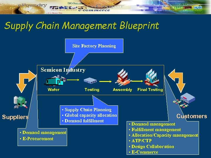 Supply Chain Management Blueprint Site Factory Planning Semicon Industry Wafer Suppliers Testing Assembly •
