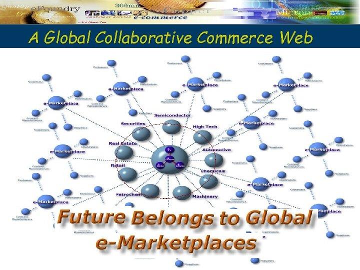 A Global Collaborative Commerce Web