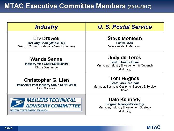 MTAC Executive Committee Members (2016 -2017) Industry U. S. Postal Service Erv Drewek Steve