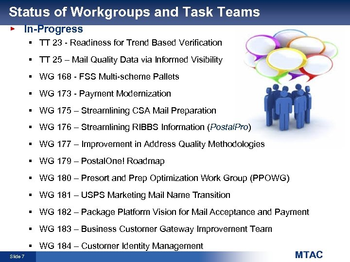 Status of Workgroups and Task Teams In-Progress § TT 23 - Readiness for Trend