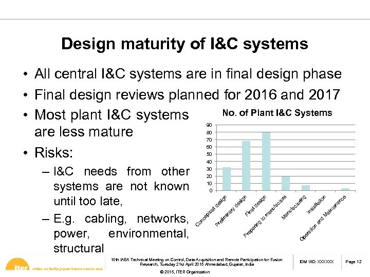 Design maturity of I&C systems • All central I&C systems are in final design