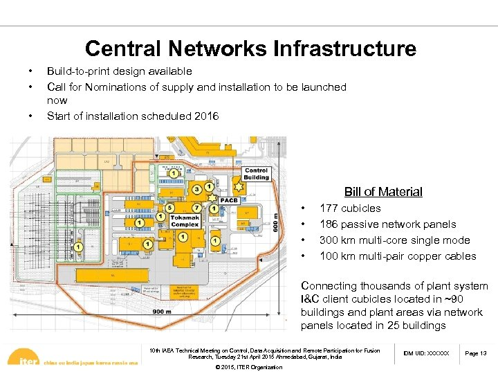 Central Networks Infrastructure • • • Build-to-print design available Call for Nominations of supply