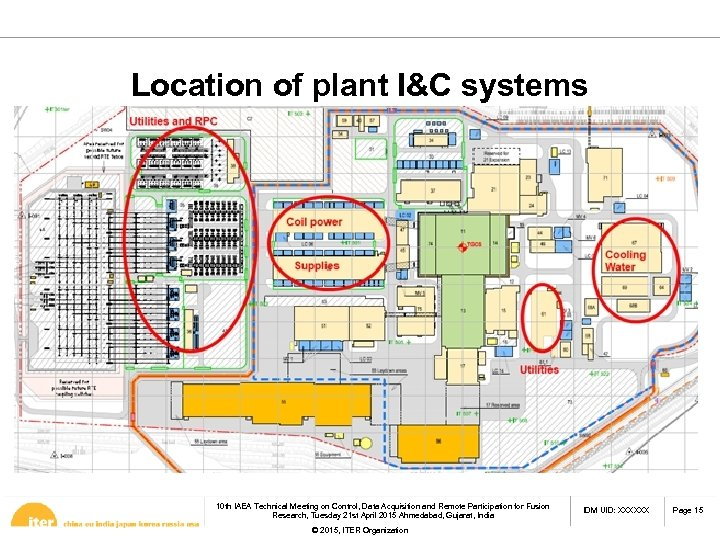 Location of plant I&C systems 10 th IAEA Technical Meeting on Control, Data Acquisition