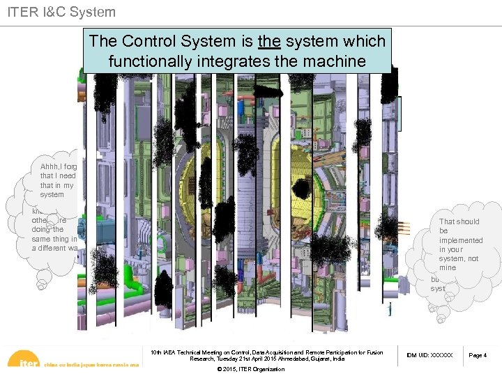 ITER I&C System The Control System is the system which functionally integrates the machine