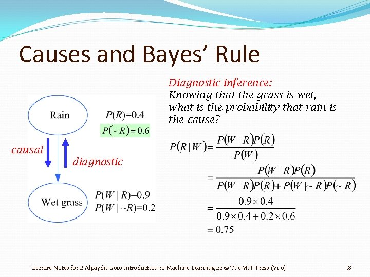Causes and Bayes' Rule Diagnostic inference: Knowing that the grass is wet, what is