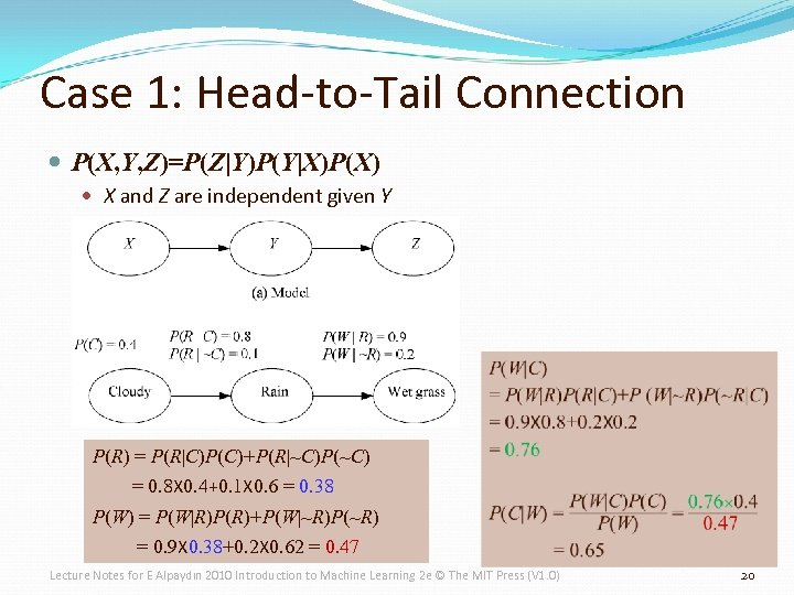 Case 1: Head-to-Tail Connection P(X, Y, Z)=P(Z|Y)P(Y|X)P(X) X and Z are independent given Y