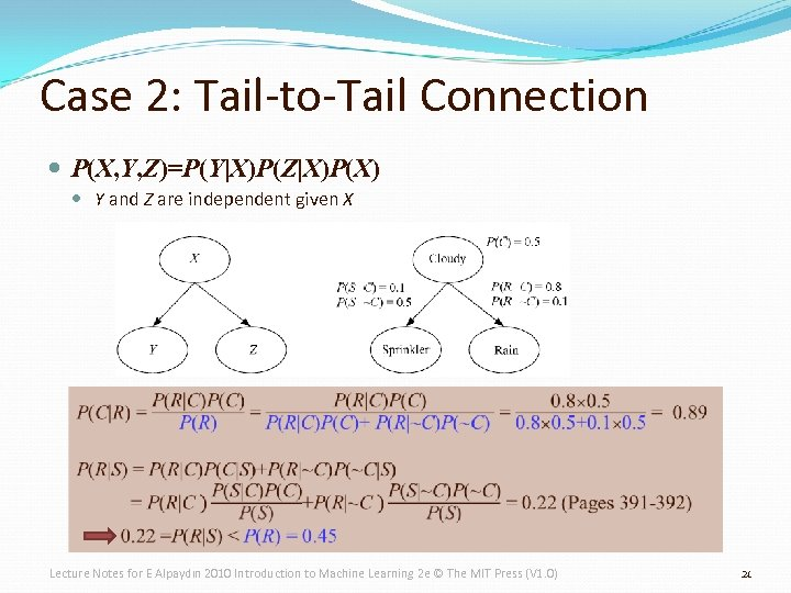 Case 2: Tail-to-Tail Connection P(X, Y, Z)=P(Y|X)P(Z|X)P(X) Y and Z are independent given X