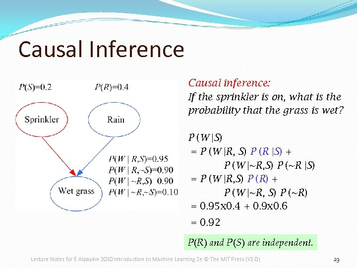 Causal Inference Causal inference: If the sprinkler is on, what is the probability that