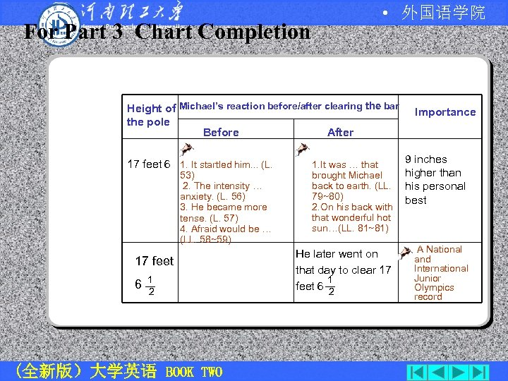 For Part 3 Chart Completion • 外国语学院 Height of Michael's reaction before/after clearing the