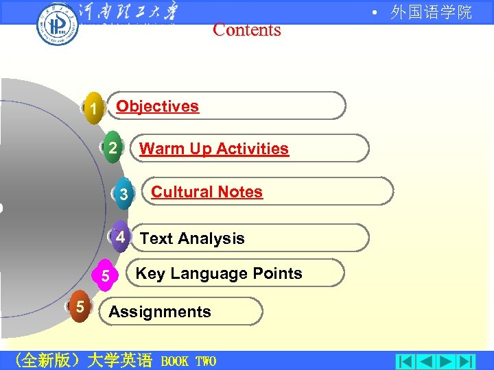 Contents Objectives 1 2 Warm Up Activities 3 Cultural Notes 4 Text Analysis 5