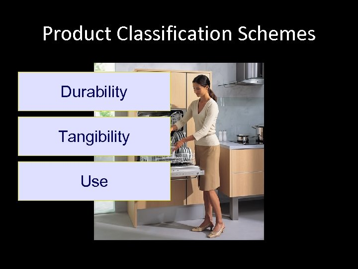 Product Classification Schemes Durability Tangibility Use