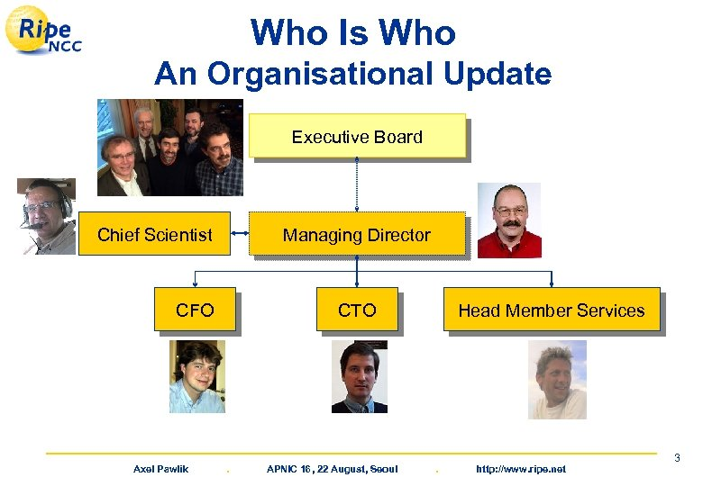 Who Is Who An Organisational Update Executive Board Chief Scientist Managing Director CFO Axel