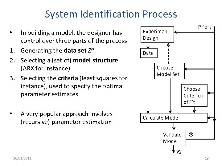 System Identification Process In building a model, the designer has control over three parts