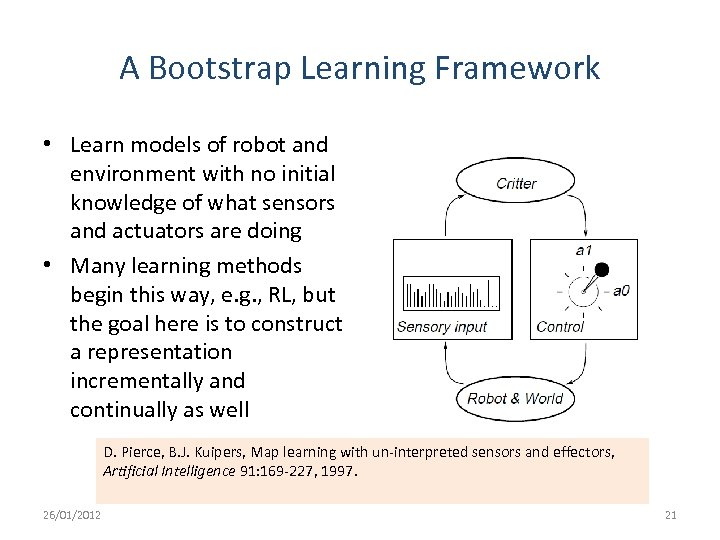 A Bootstrap Learning Framework • Learn models of robot and environment with no initial