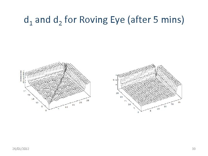 d 1 and d 2 for Roving Eye (after 5 mins) 26/01/2012 33