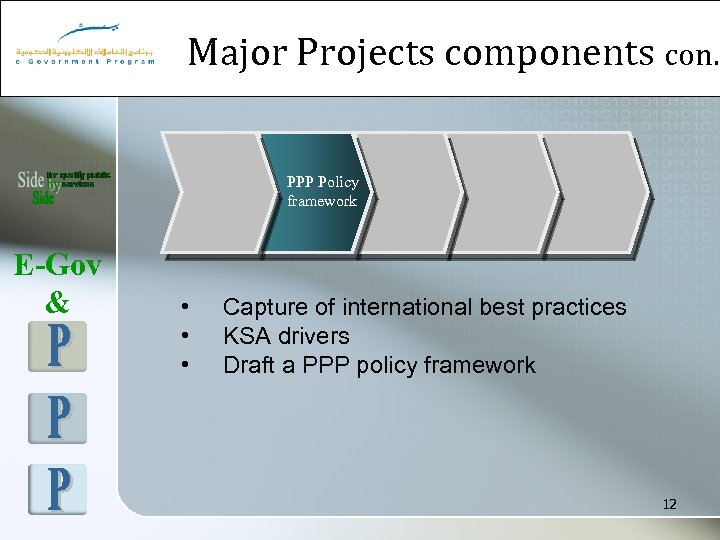 Major Projects components con. PPP Policy framework E-Gov & • • • Capture of
