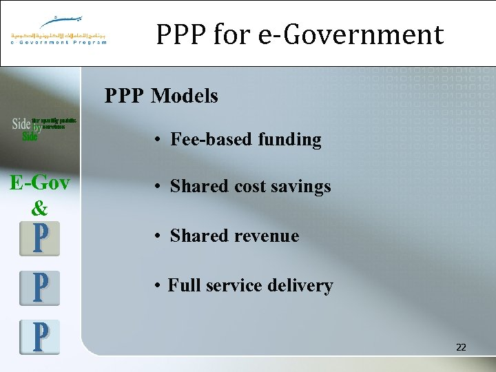 PPP for e-Government PPP Models • Fee-based funding E-Gov & • Shared cost savings