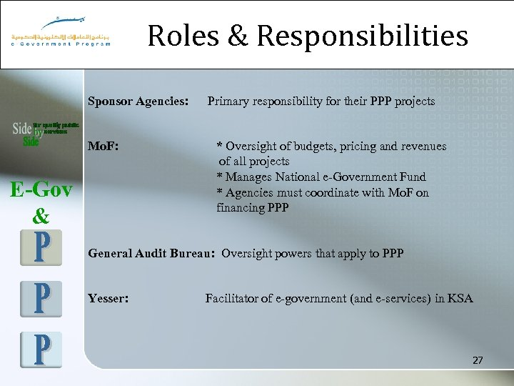 Roles & Responsibilities Sponsor Agencies: Mo. F: E-Gov & Primary responsibility for their PPP