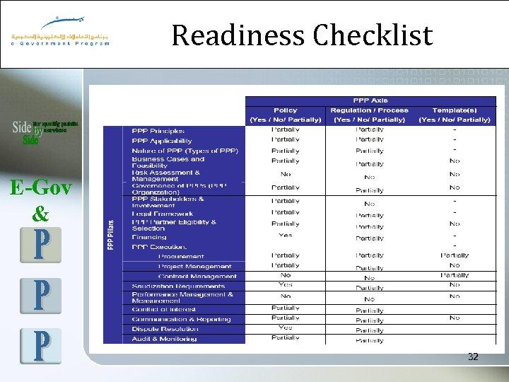 Readiness Checklist E-Gov & 32
