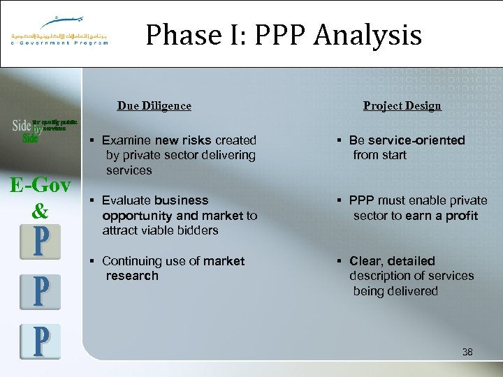 Phase I: PPP Analysis Due Diligence E-Gov & Project Design § Examine new risks