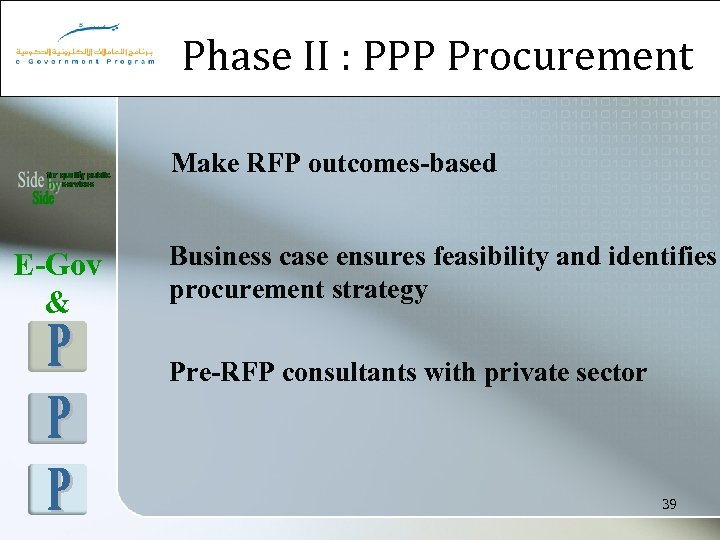 Phase II : PPP Procurement Make RFP outcomes-based E-Gov & Business case ensures feasibility