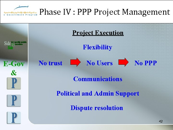 Phase IV : PPP Project Management Project Execution Flexibility E-Gov & No trust No