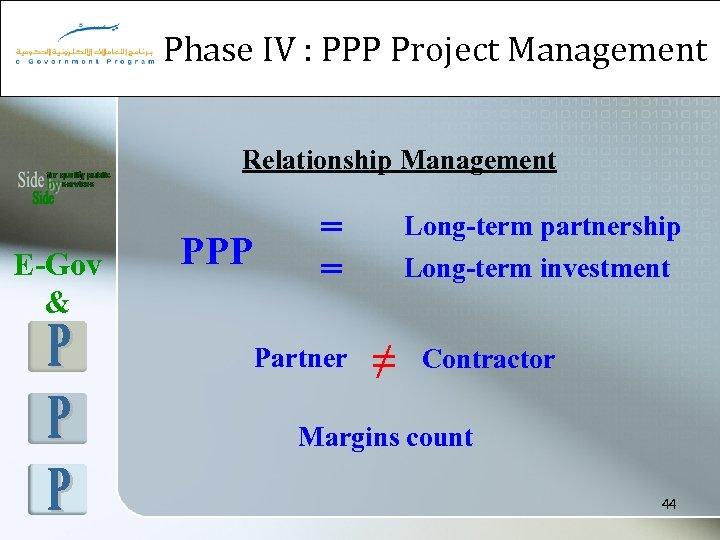 Phase IV : PPP Project Management Relationship Management E-Gov & PPP = = Partner