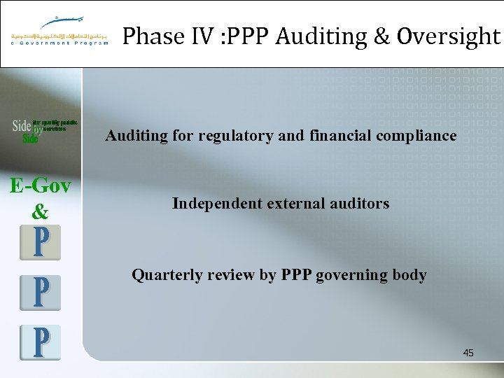 Phase IV : PPP Auditing & Oversight Auditing for regulatory and financial compliance E-Gov